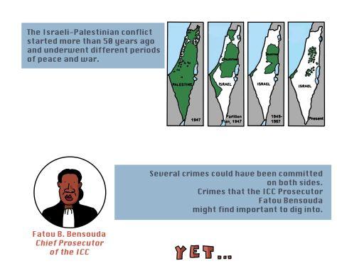 palestine ICC3
